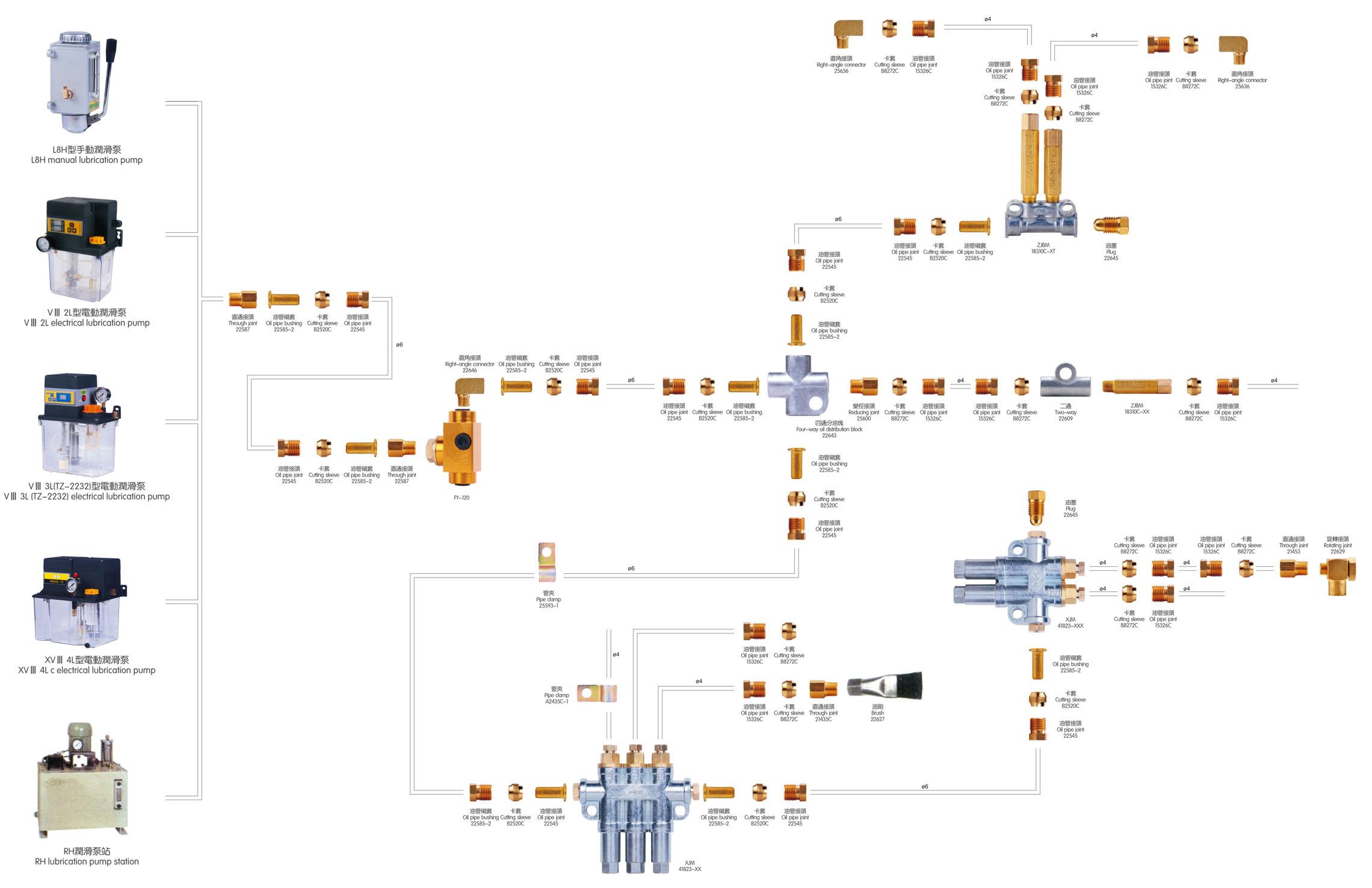 hurun lubricating oil pump rh cnhurun cn Water Pump Lubricant Lubrication System Fittings